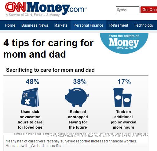 CNN Money careing for momanddad