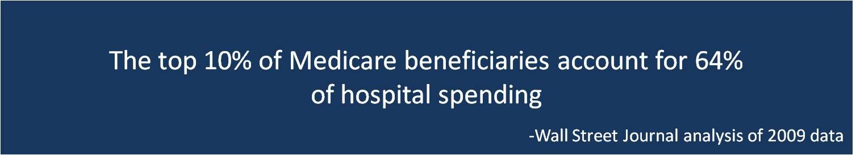 Medicare spending stat