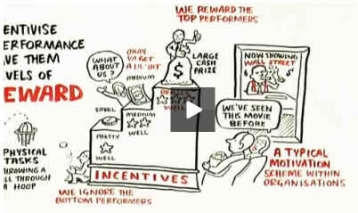 Motivation by Dan Pink - Animated