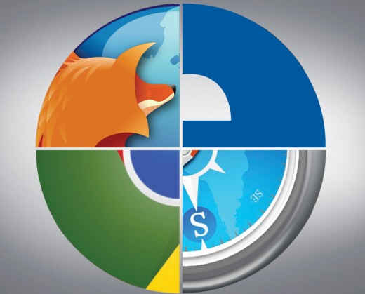 Home Care Browsers