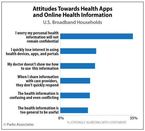 Boomers and Health Tech.png