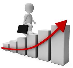 Home Care Profit Increase