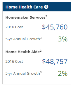 Home_Care_Rates_AZ_-_2016.png
