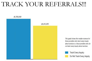 Home_Care_Referral_Tracking_Importance