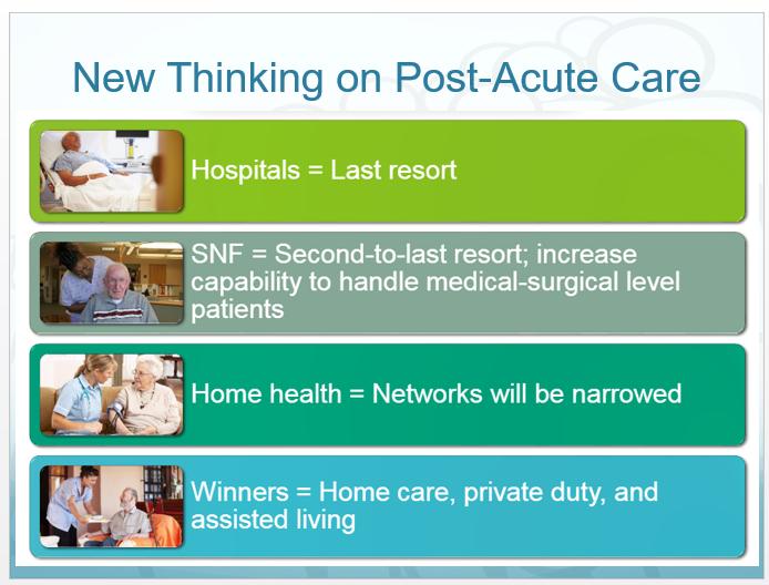 Post-Acute-Care-Preference-Josh-Luke.png