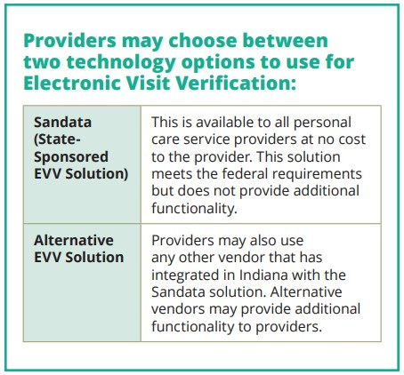 State-sponsored-EVV-with-ability-to-select-alternative