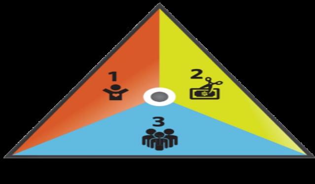 Triple Aim Technologies_Ankota Home Care Blog