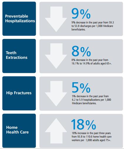 US-Healthcare-Scorecard-successes.png