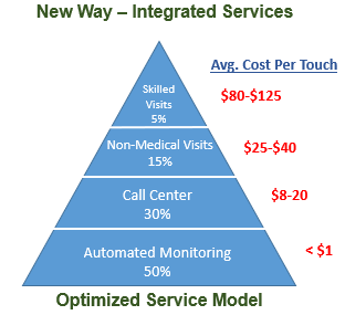 Next Generation Care Model.png